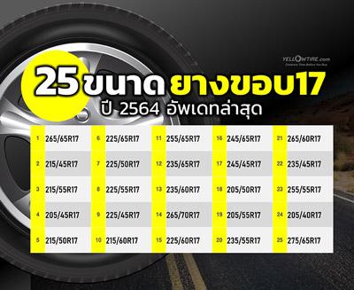 25 อันดับ ยางรถยนต์ขอบ 17 ล่าสุดปี 2021