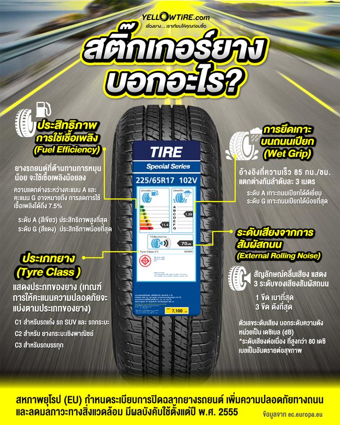 tire label, tire sticker