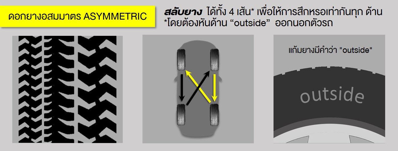 ดอกยางอสมมาตรา Asymmetric tire