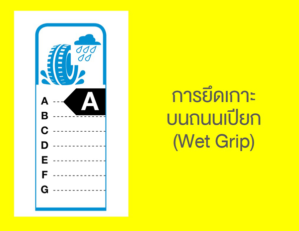 Wet Grip