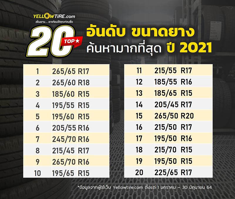 top 20 tires
